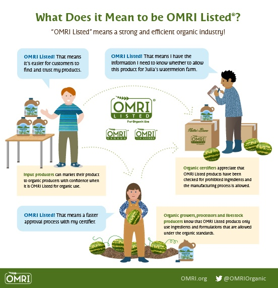 What does it mean to be OMRI Listed graphic