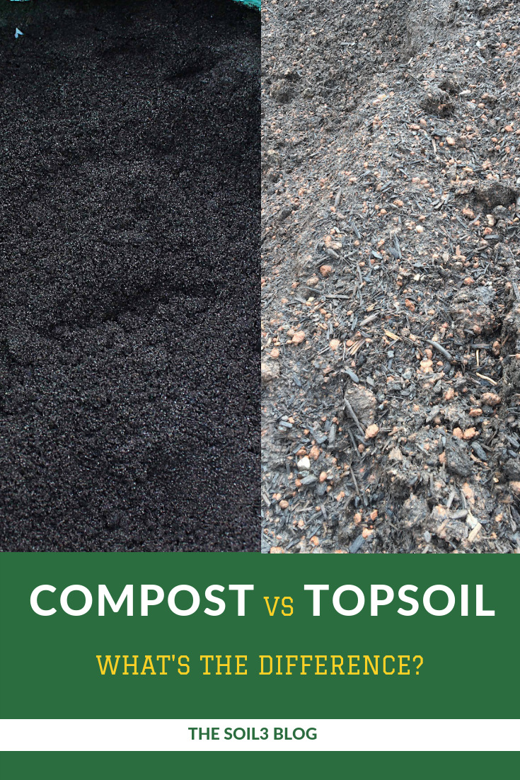 what's the difference between top soil and compost